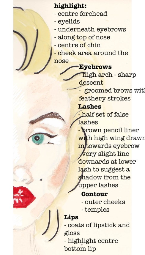 How to do Marilyn Monroe makeup